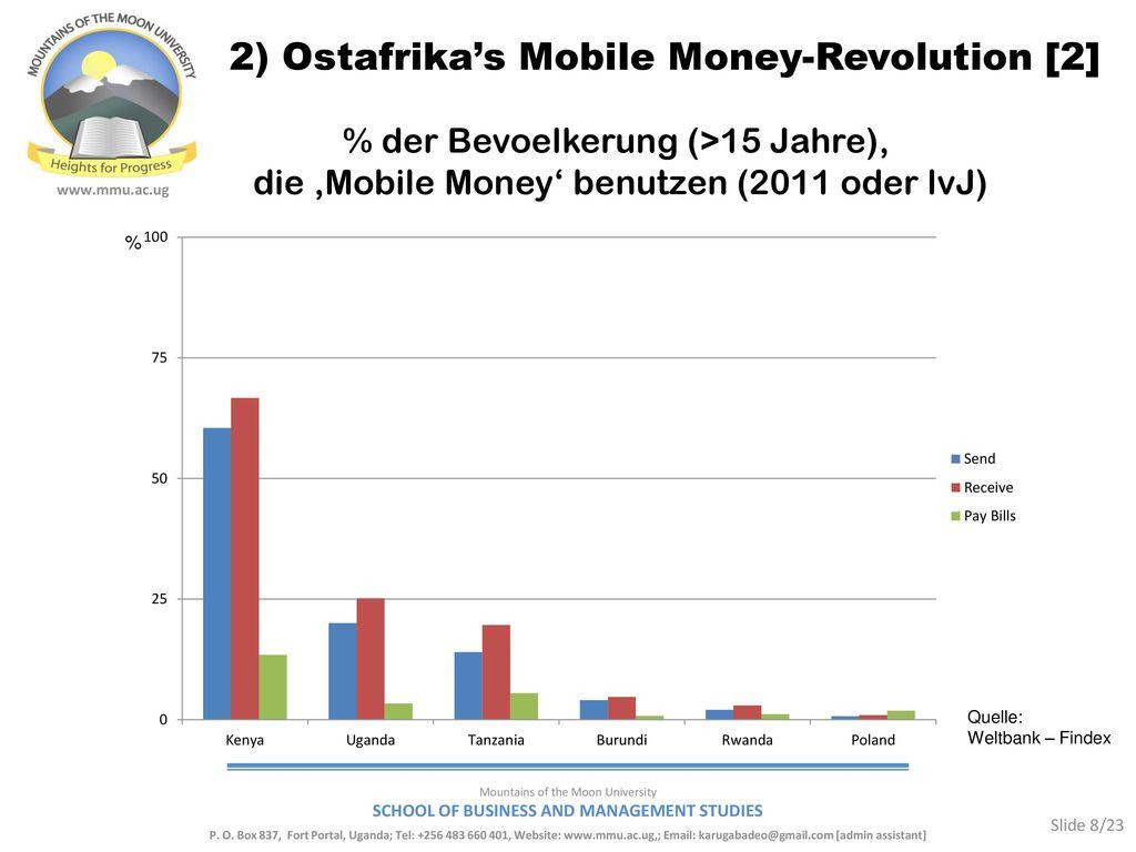 2) Ostafrika's Mobile Money-Revolution [2]